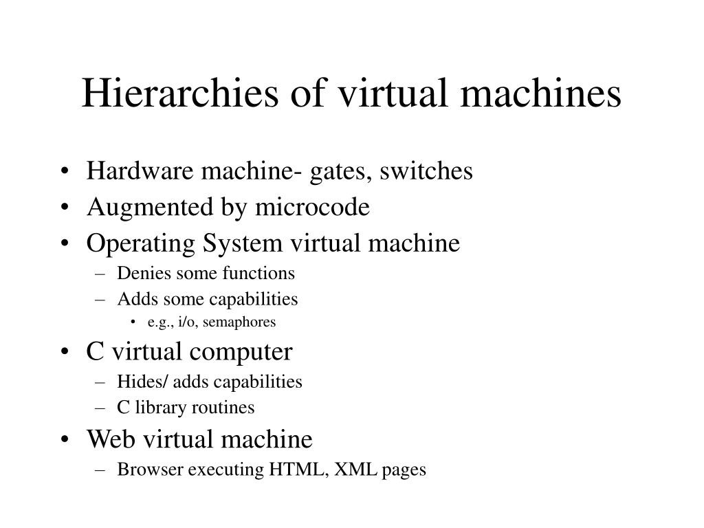 Hierarchies of virtual machines