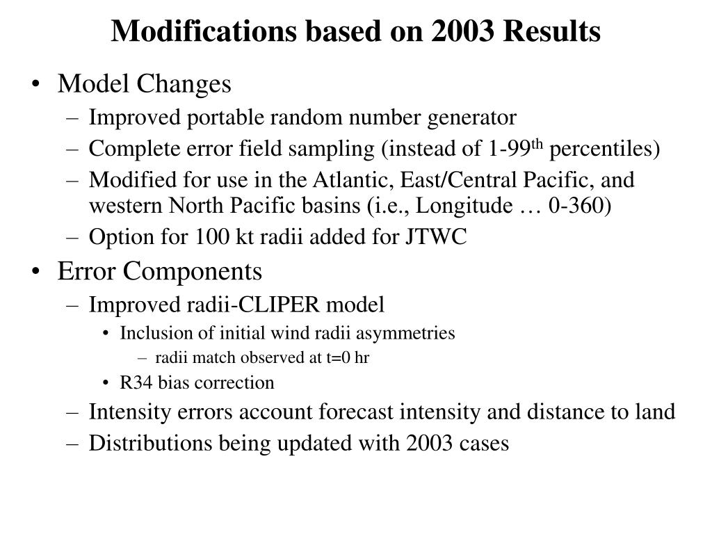 Modifications based on 2003 Results
