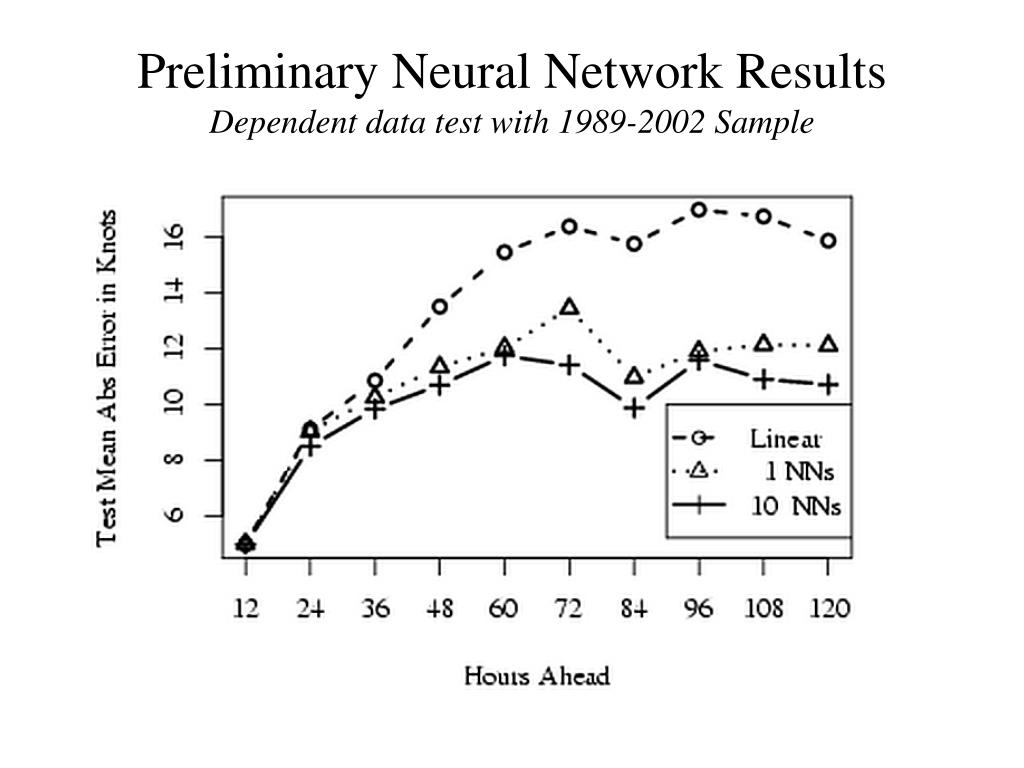 Preliminary Neural Network Results