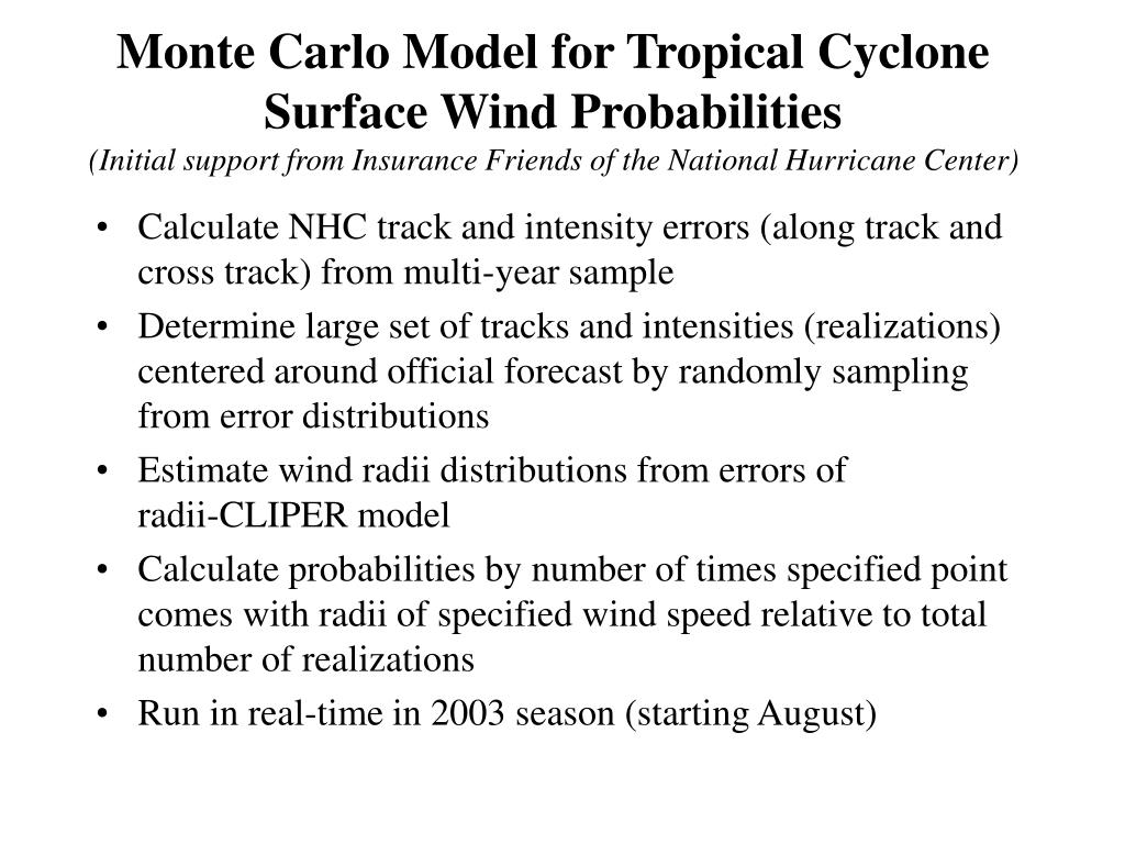 Monte Carlo Model for Tropical Cyclone Surface Wind Probabilities