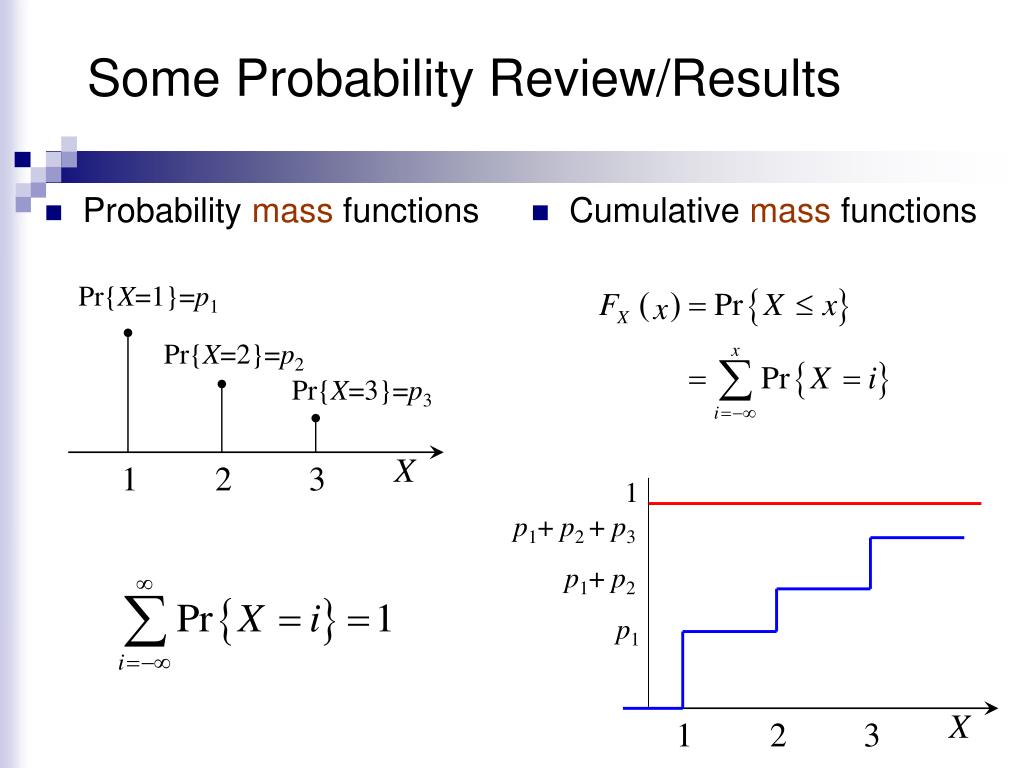 Some Probability Review/Results