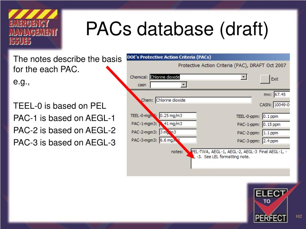 PACs database (draft)