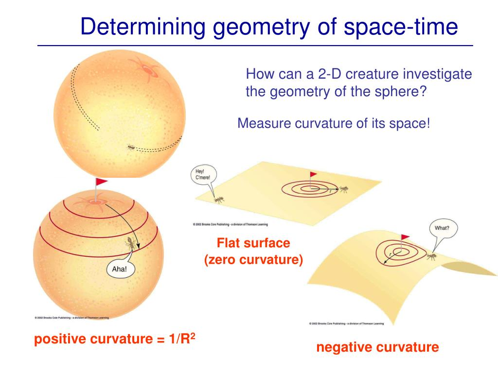 Determining geometry of space-time
