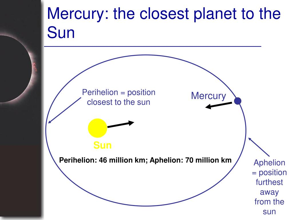 Mercury: the closest planet to the Sun
