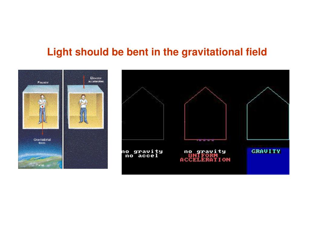 Light should be bent in the gravitational field