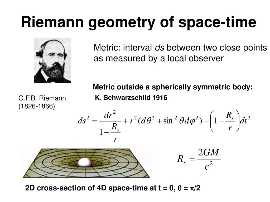 Riemann geometry of space-time