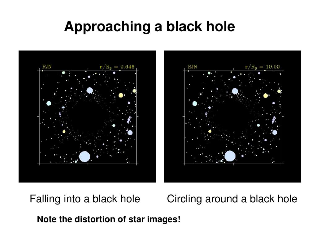 Approaching a black hole