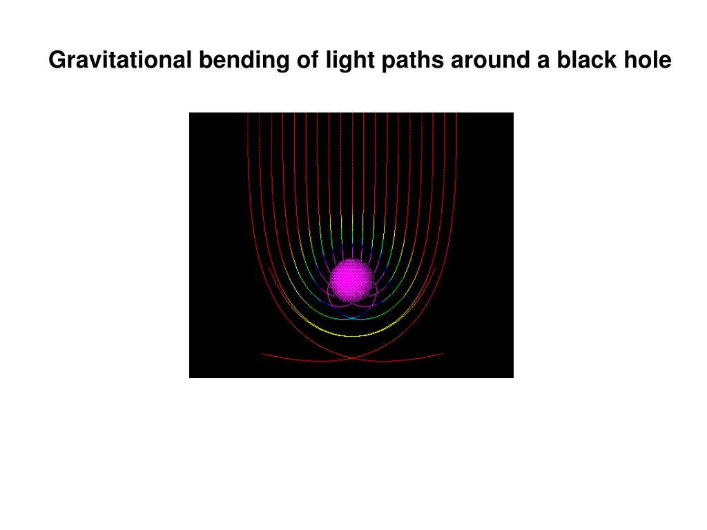 Gravitational bending of light paths around a black hole