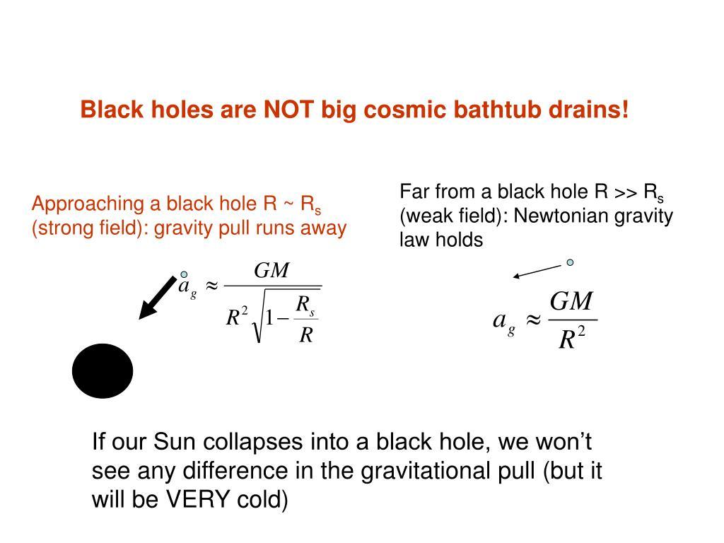 Black holes are NOT big cosmic bathtub drains!