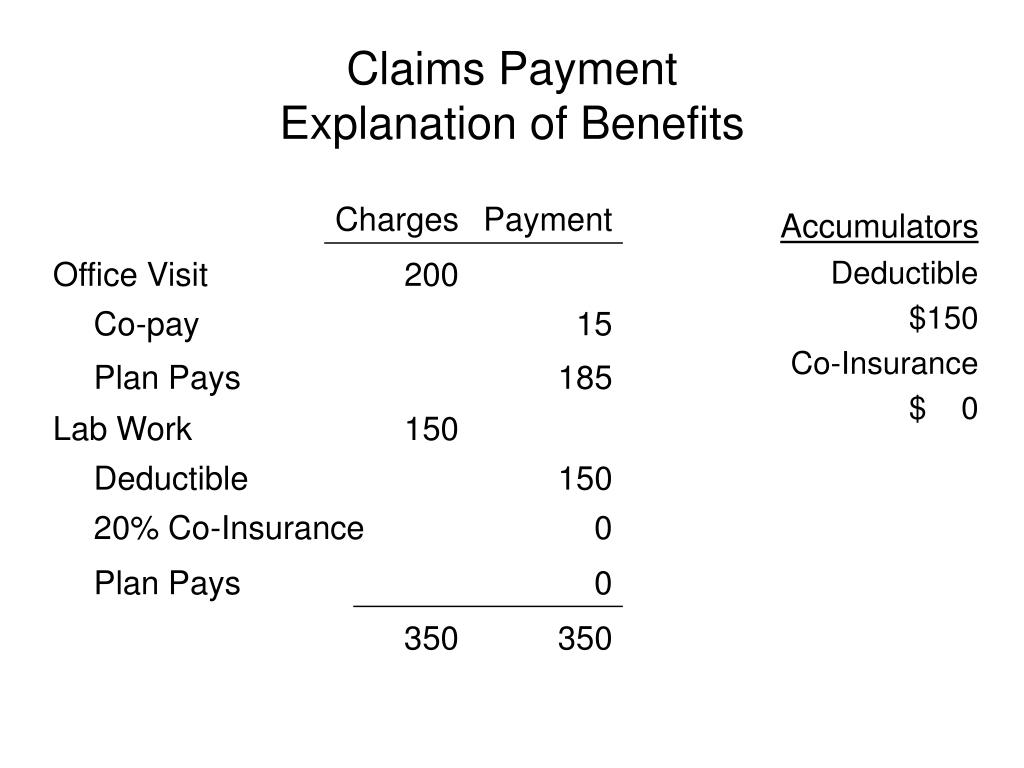Claims Payment