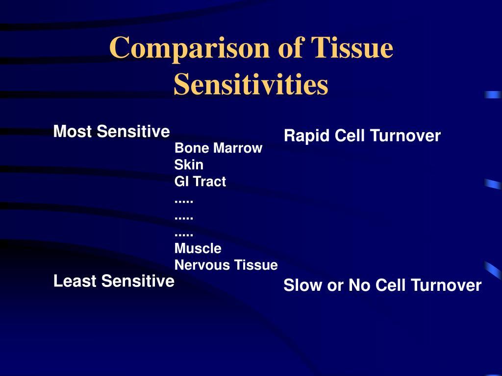 Comparison of Tissue Sensitivities