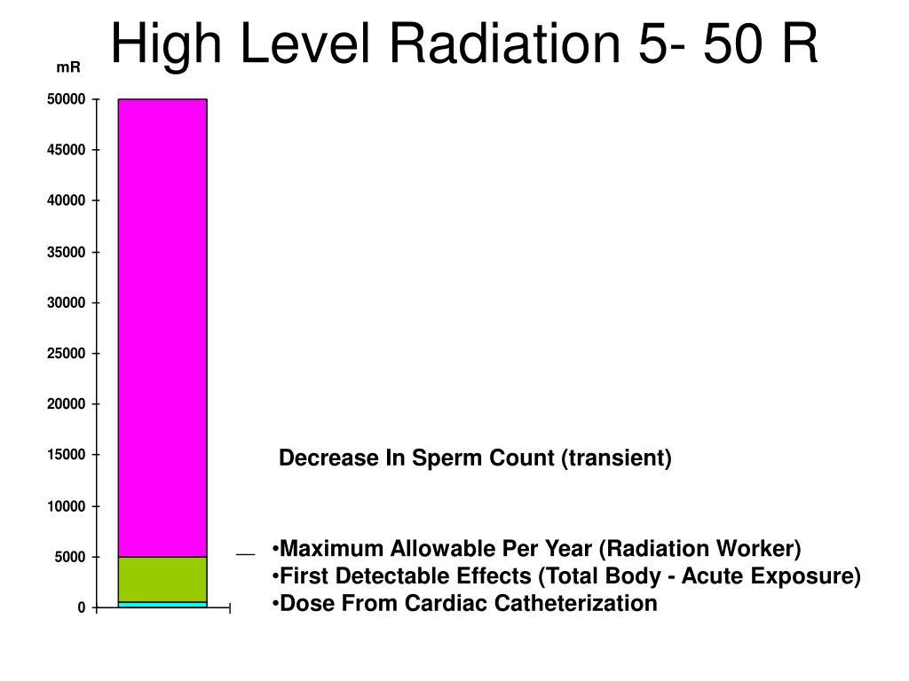 High Level Radiation 5- 50 R