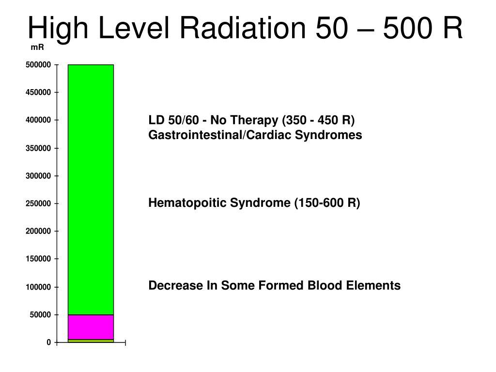 High Level Radiation 50 – 500 R