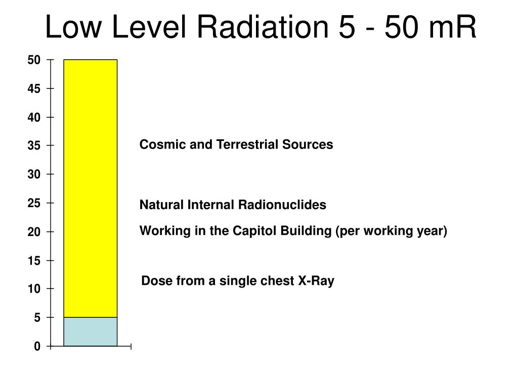 Low Level Radiation 5 - 50 mR