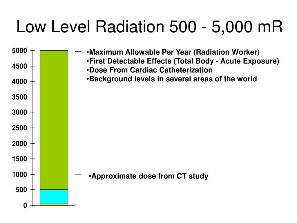 Low Level Radiation 500 - 5,000 mR