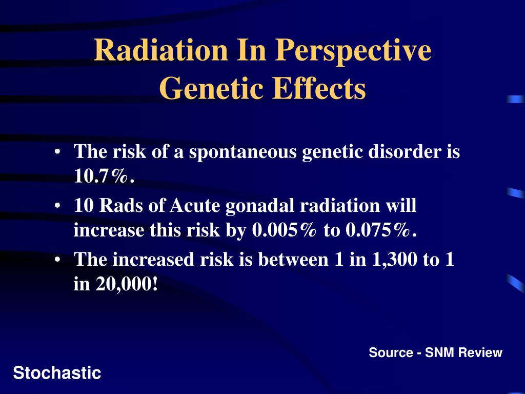 Radiation In Perspective