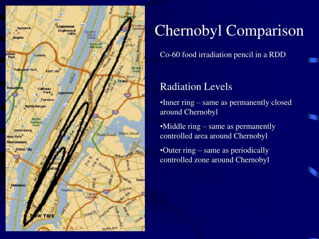 Chernobyl Comparison