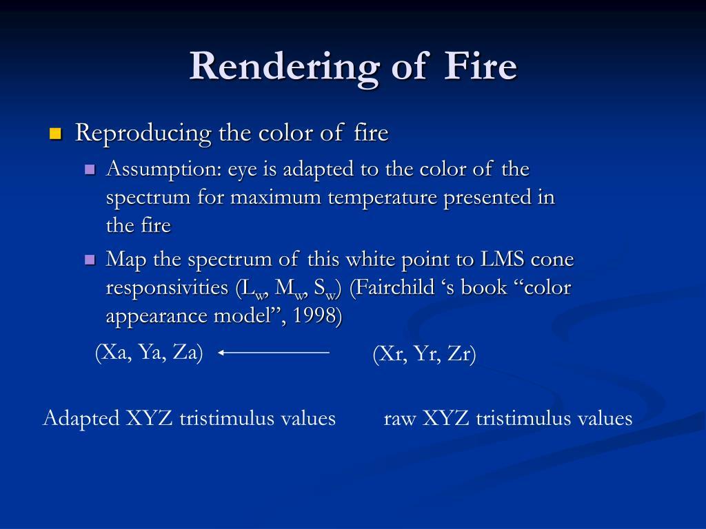 Rendering of Fire