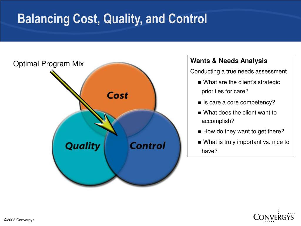 Balancing Cost, Quality, and Control