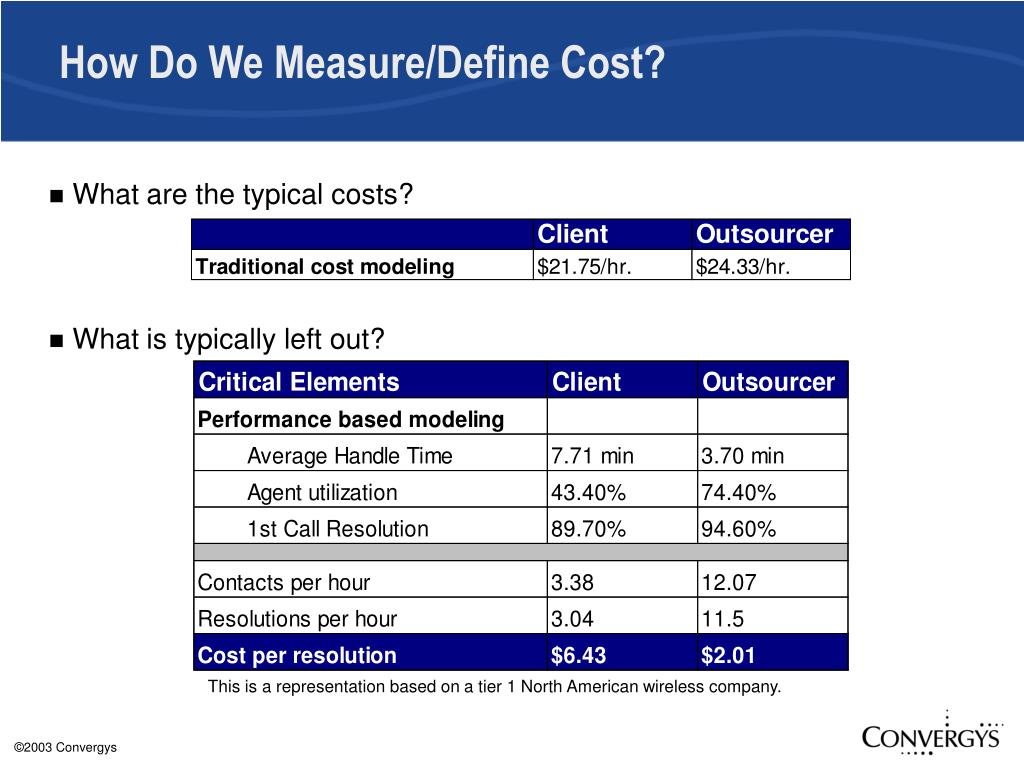 How Do We Measure/Define Cost?