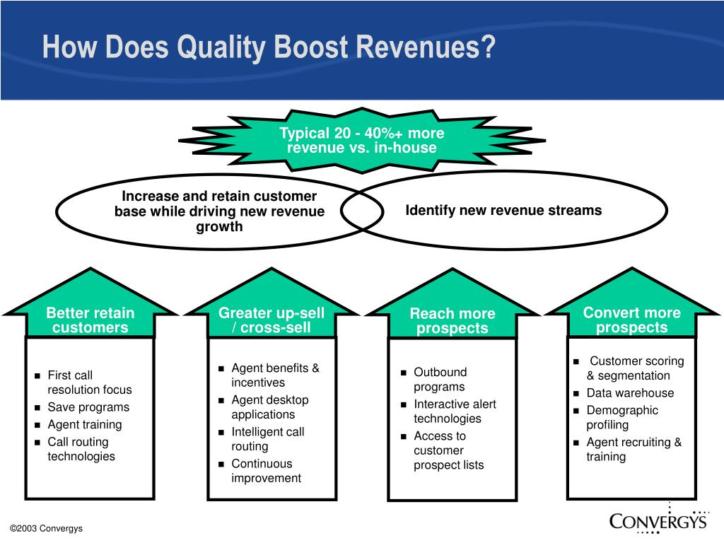 How Does Quality Boost Revenues?