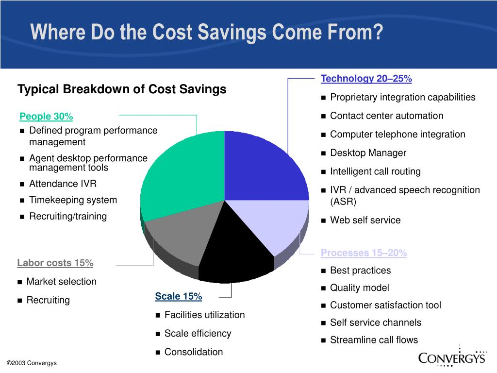 Where Do the Cost Savings Come From?