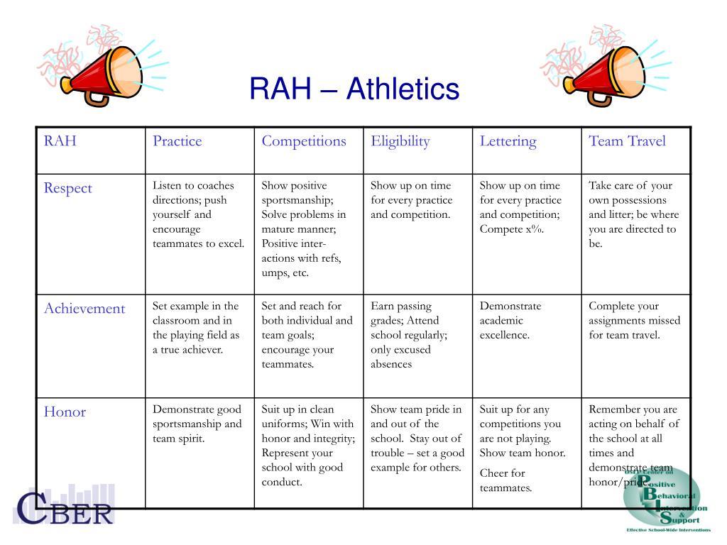 RAH – Athletics
