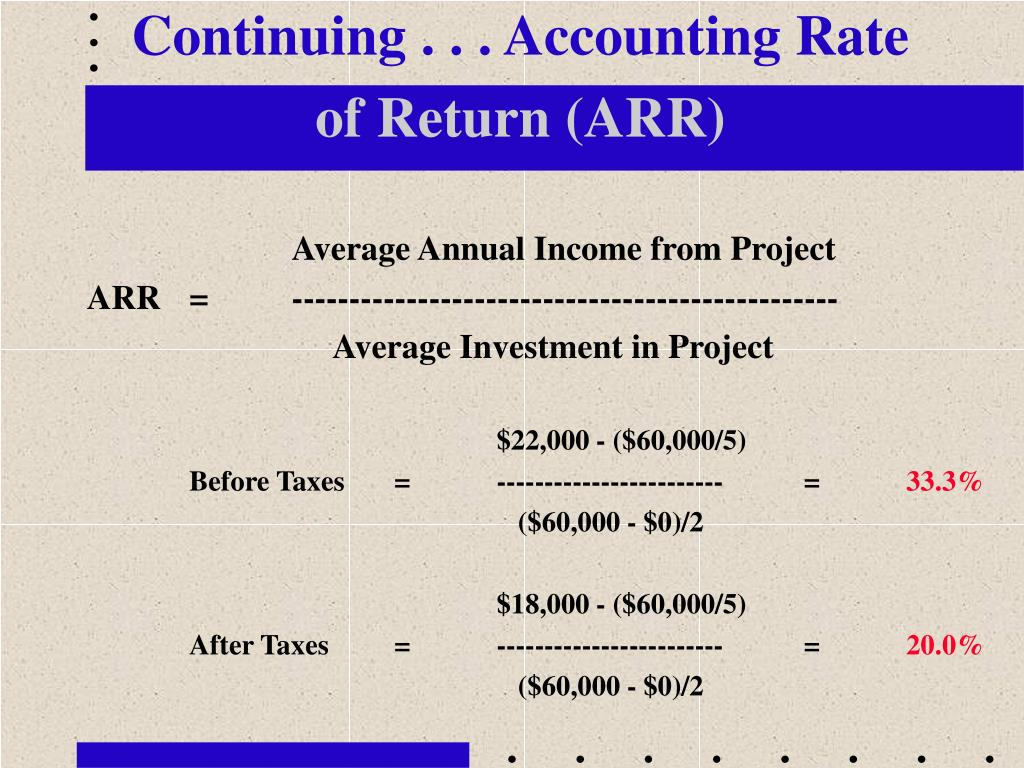 Continuing . . . Accounting Rate