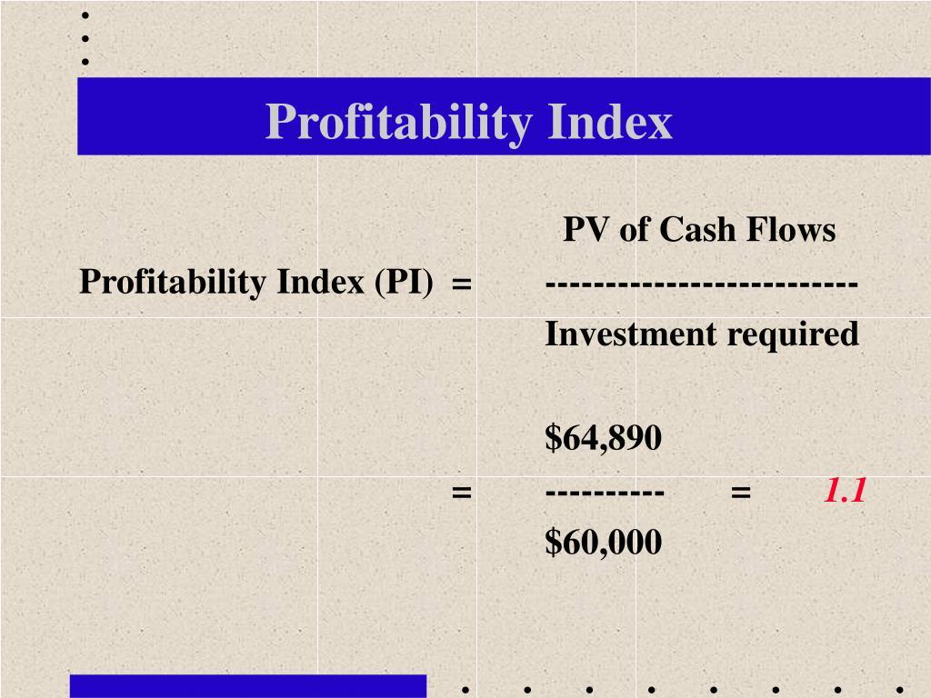 Profitability Index