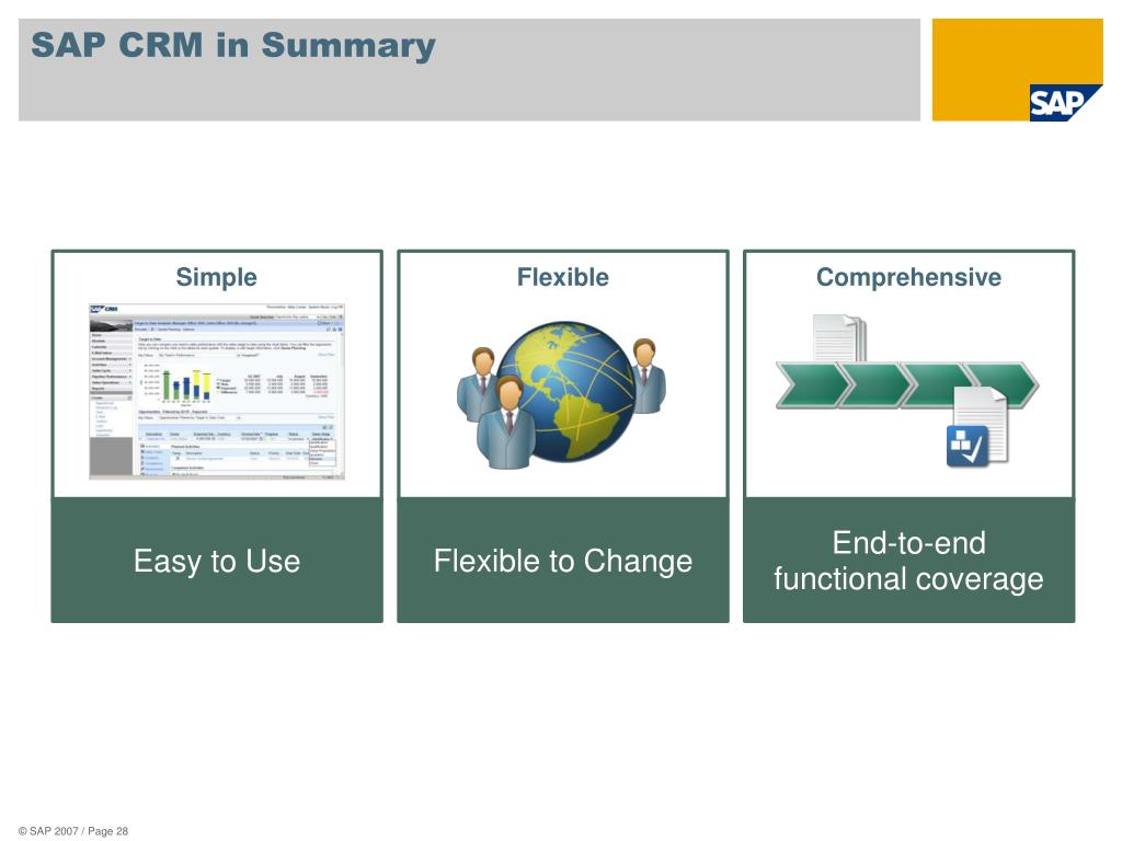 SAP CRM in Summary