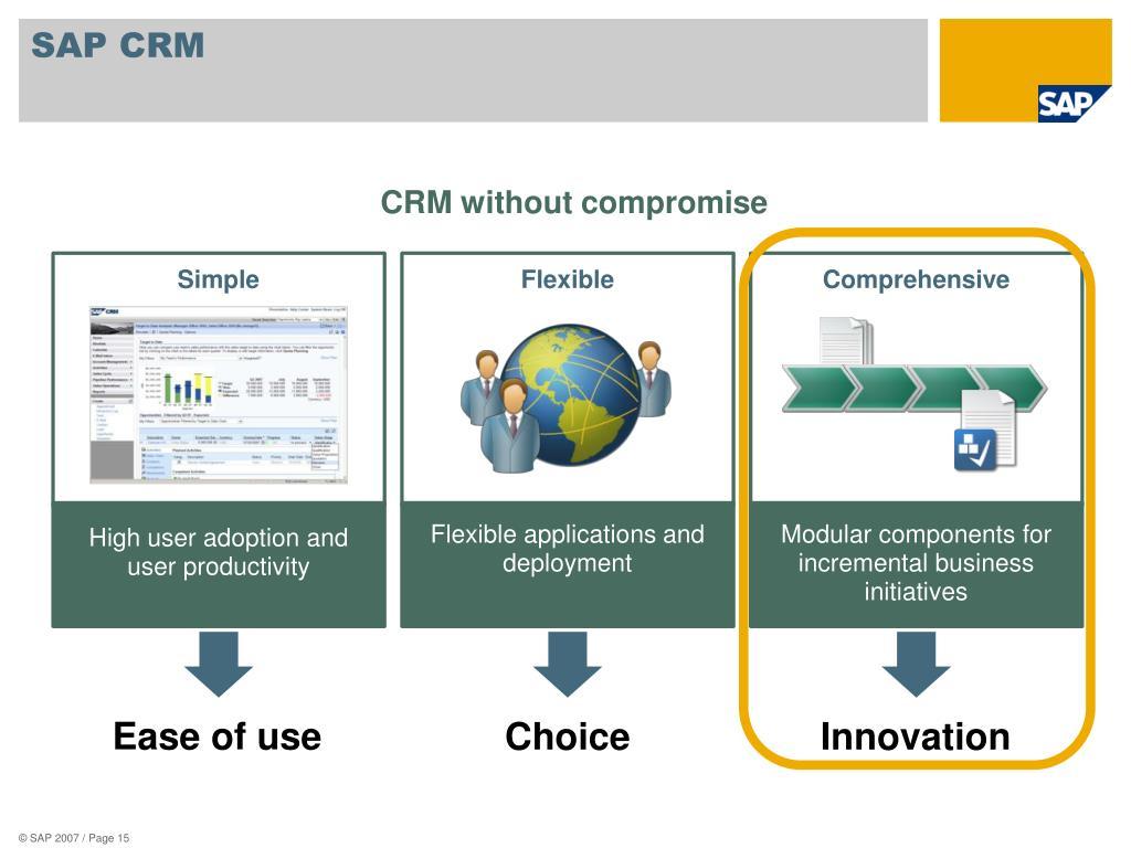 SAP CRM