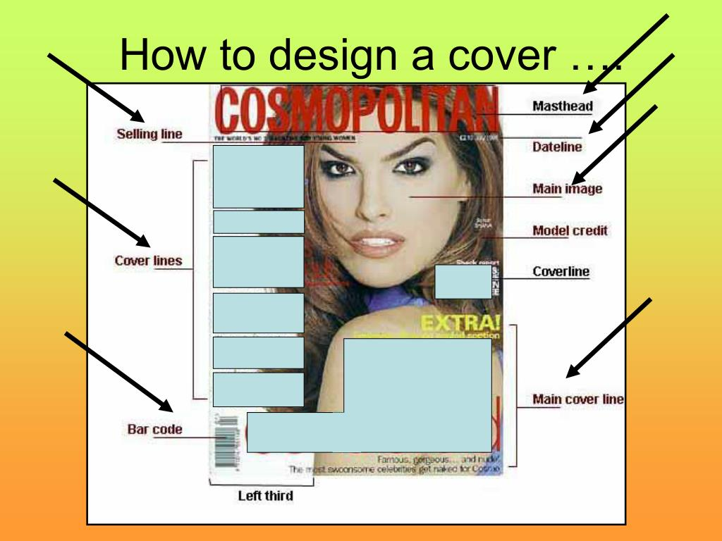 How to design a cover ….