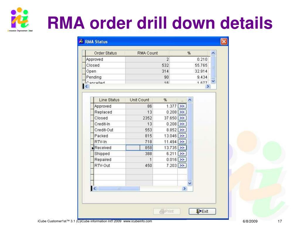 RMA order drill down details
