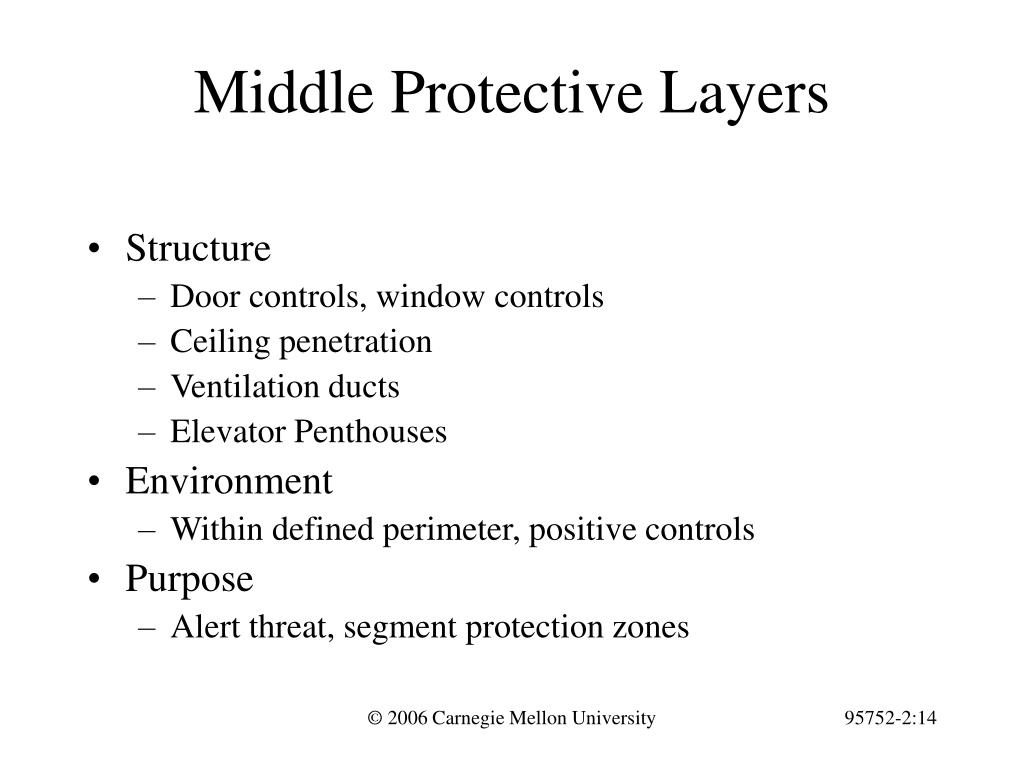 Middle Protective Layers