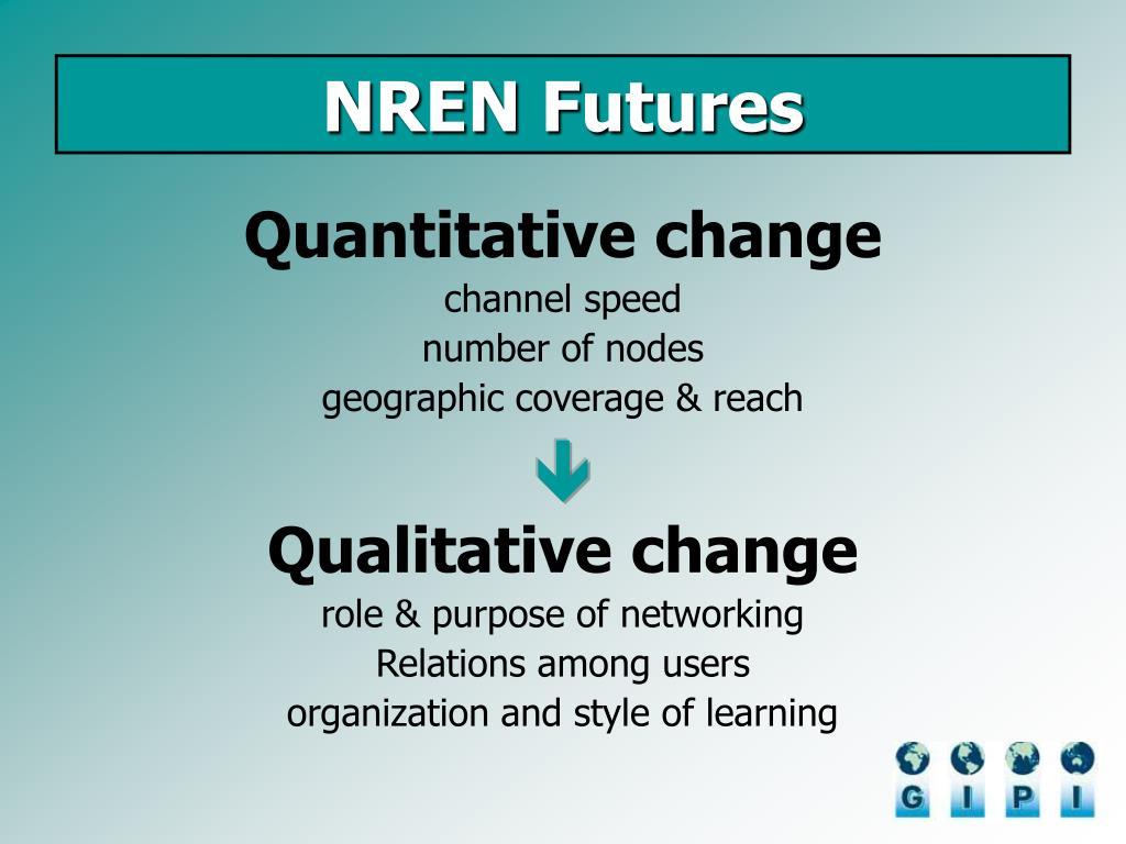 NREN Futures