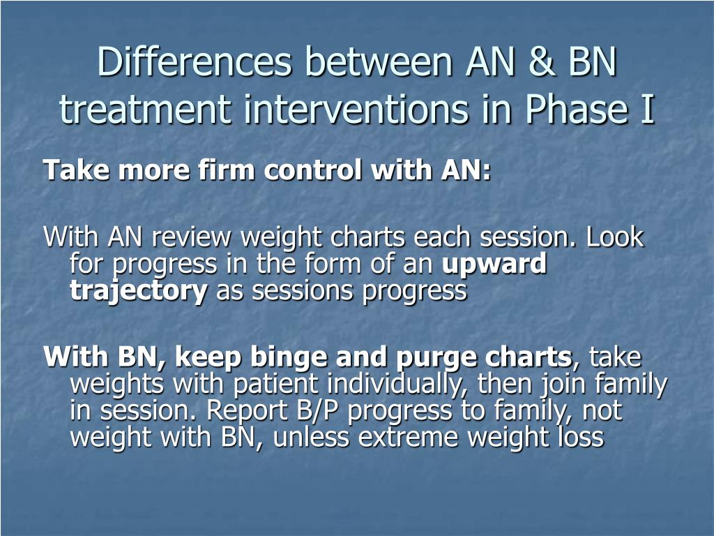 Differences between AN & BN treatment interventions in Phase I