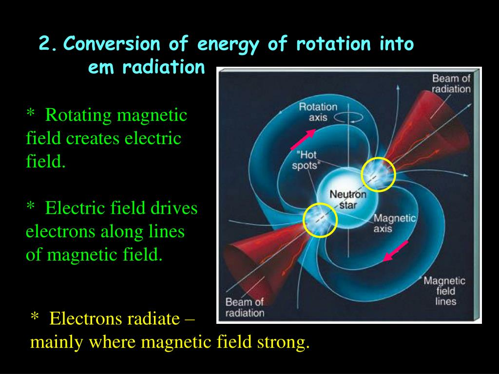 Conversion of energy of rotation into