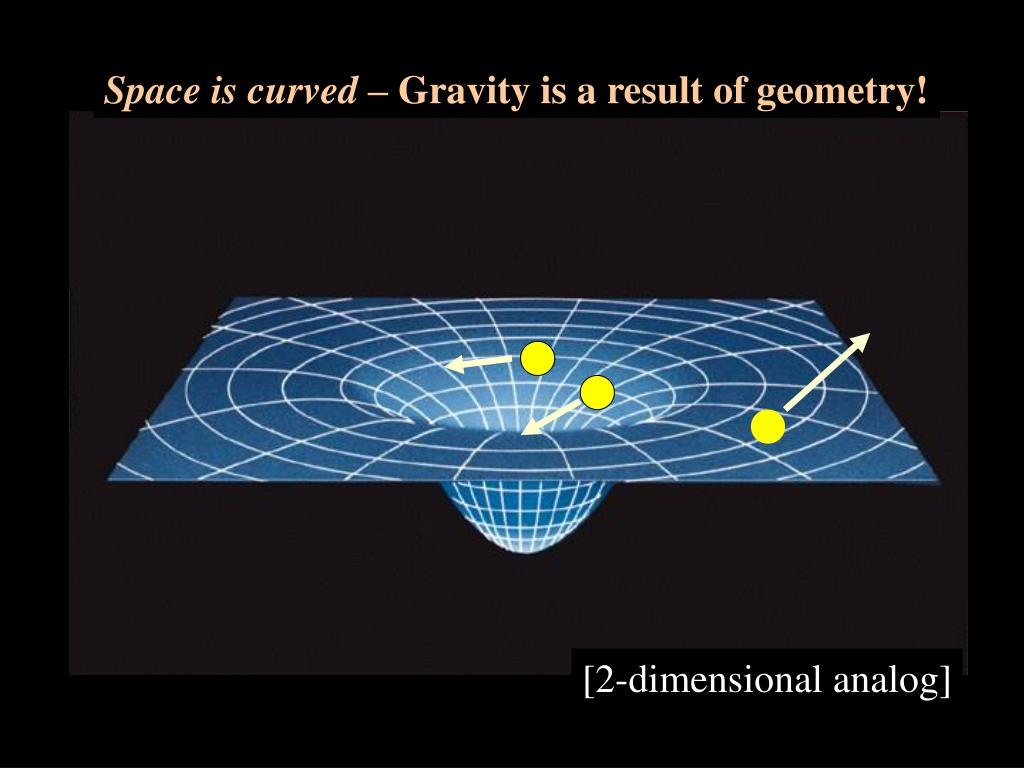 Space is curved