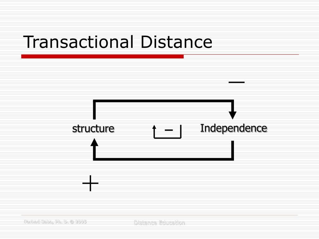 Transactional Distance