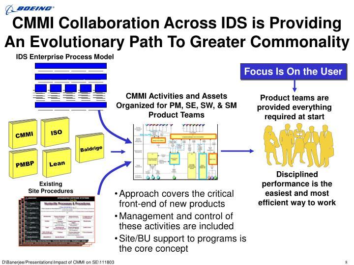 IDS Enterprise Process Model