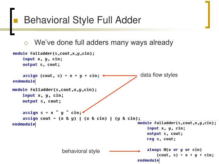 Behavioral Style Full Adder