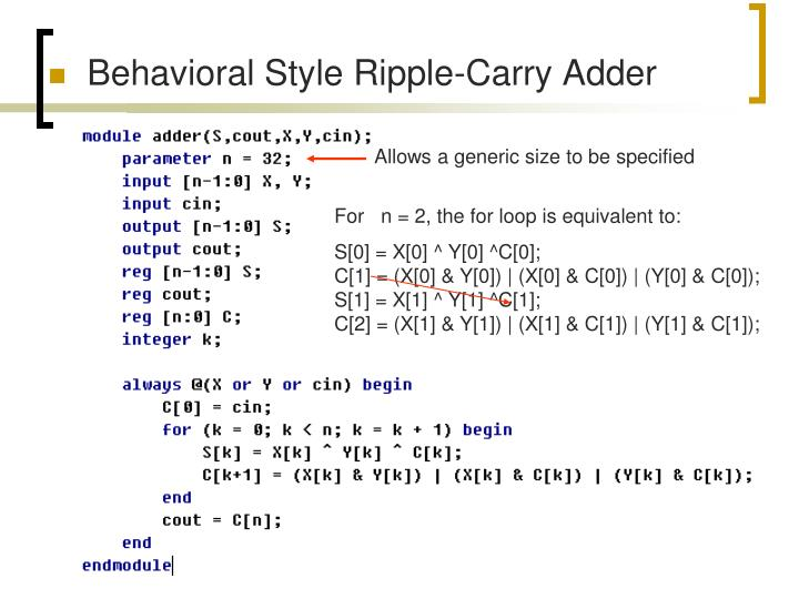Behavioral Style Ripple-Carry Adder