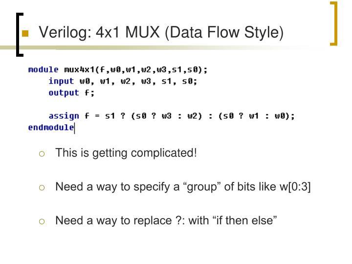 Verilog: 4x1 MUX (Data Flow Style)