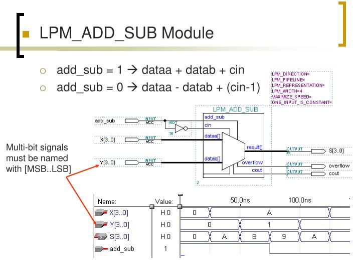 LPM_ADD_SUB Module