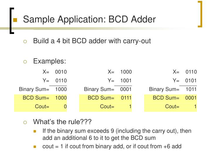 Sample Application: BCD Adder