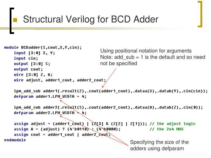 Structural Verilog for BCD Adder