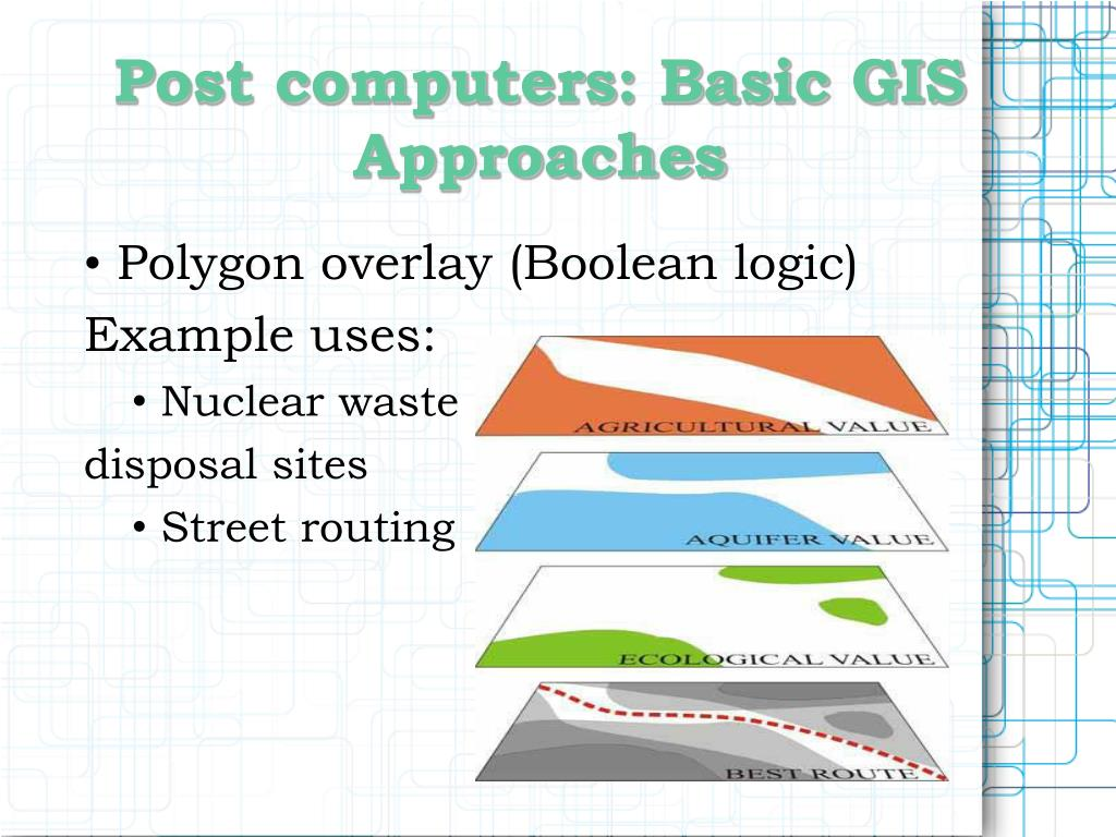 Post computers: Basic GIS Approaches