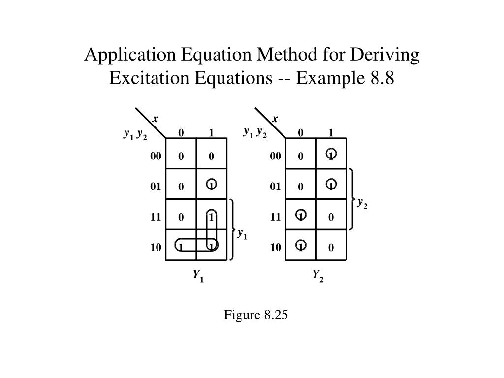 Application Equation Method for Deriving Excitation Equations -- Example 8.8
