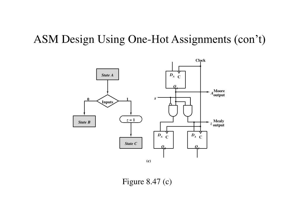 ASM Design Using One-Hot Assignments (con't)