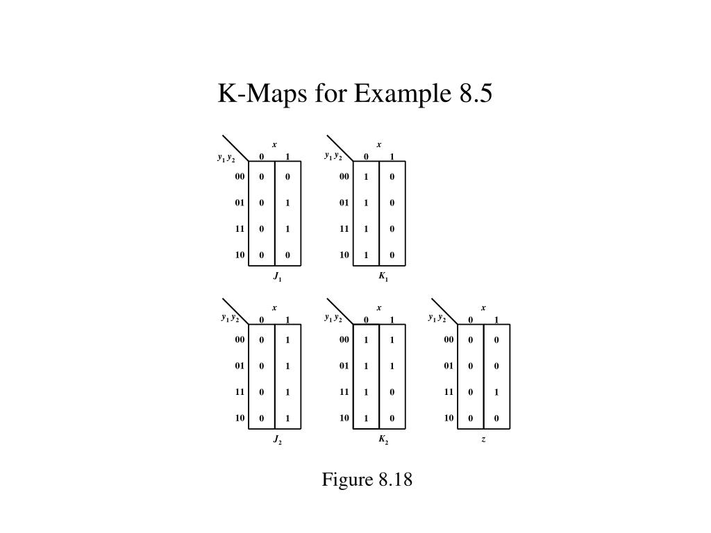 K-Maps for Example 8.5